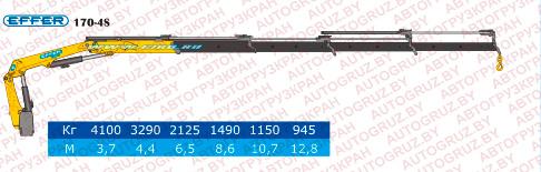 autogruz-effer-170-4s
