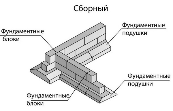 sbornyi_fundament_iz_fbs-03